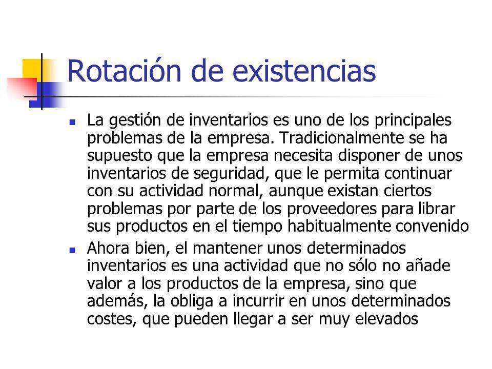 Rotación de existencias La gestión de inventarios es uno de los principales problemas de la empresa. Tradicionalmente se ha supuesto que la empresa ne