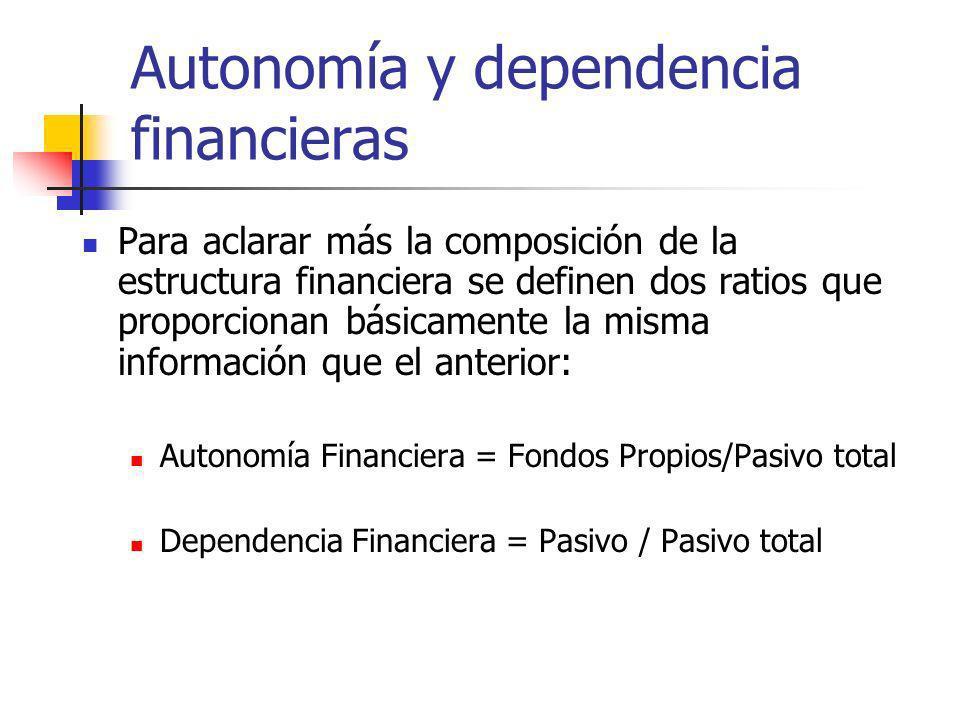 Autonomía y dependencia financieras Para aclarar más la composición de la estructura financiera se definen dos ratios que proporcionan básicamente la
