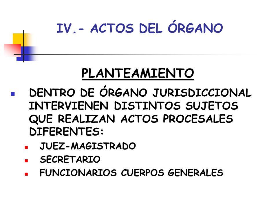 IV.- ACTOS DEL ÓRGANO ACTOS JUEZ-MAGISTRADO INDIVIDUALES-COLECTIVOS (MAYORÍA) ESCRITOS-ORALES TIPOS: ACTOS ORDENACIÓN FORMAL DEL PROCESO RESOLUCIONES JUDICIALES: PROVIDENCIAS-AUTOS-SENTENCIAS PROCESALES-DE FONDO DEFINITIVAS-FIRMES INMODIFICABLES: ACLARACIÓN-SUBSANACIÓN DEFECTOS-CORRECCIÓN ERRORES-COMPLEMENTO