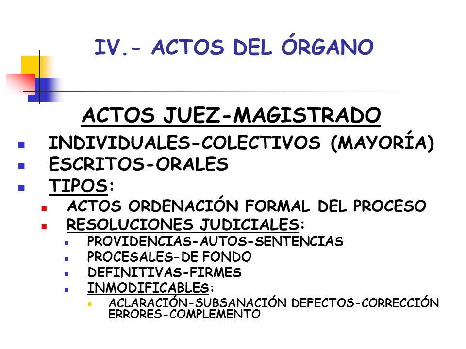 IV.- ACTOS DEL ÓRGANO ACTOS JUEZ-MAGISTRADO PROVIDENCIAS: RESOLUCIONES NO MOTIVADAS (O SUCINTAMENTE) CUESTIONES ORDENACIÓN MATERIAL ESTRUCTURA: FECHA-LUGAR-ÓRGANO DECISIÓN FIRMA