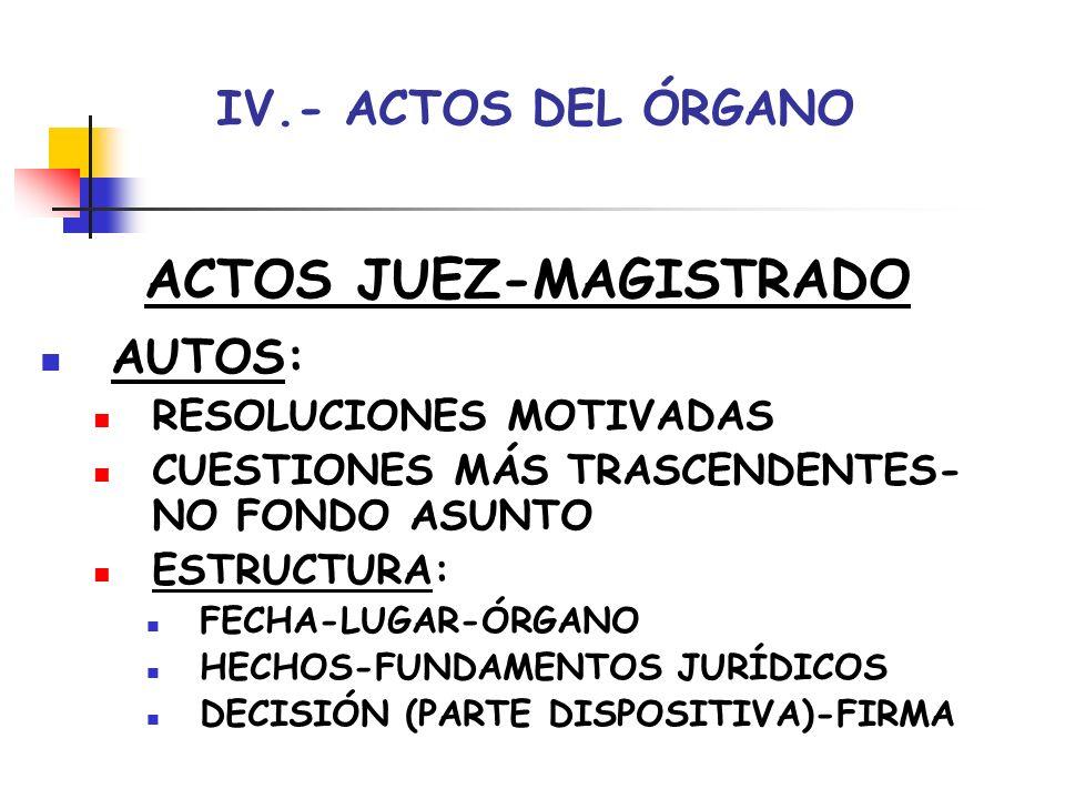 IV.- ACTOS DEL ÓRGANO ACTOS JUEZ-MAGISTRADO SENTENCIAS: RESOLUCIONES MOTIVADAS Y DEFINITIVAS RESUELVEN FONDO ASUNTO ESTRUCTURA: ENCABEZAMIENTO: ÓRGANO-PARTES-ABOGADO- PROCURADOR-OBJETO CUERPO: HECHOS-FUNDAMENTOS JURÍDICOS FALLO: DECISIÓN-PARTE DISPOSITIVA (FALLO) FECHA-FIRMA