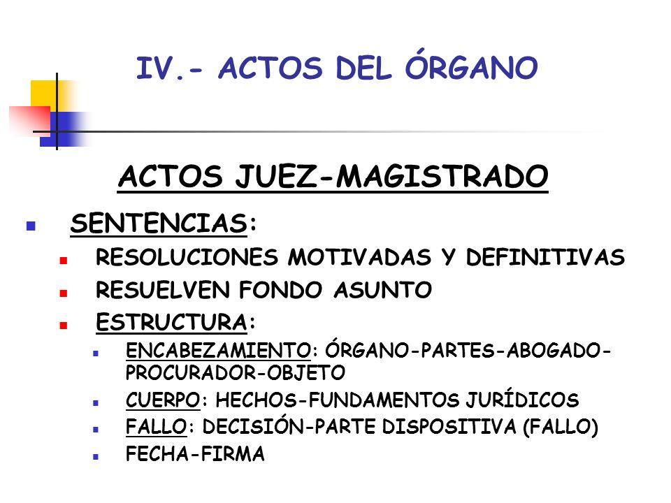 IV.- ACTOS DEL ÓRGANO ACTOS SECRETARIO FUNCIONES: FE PÚBLICA DOCUMENTACIÓN ORDENACIÓN FORMAL PROCESO