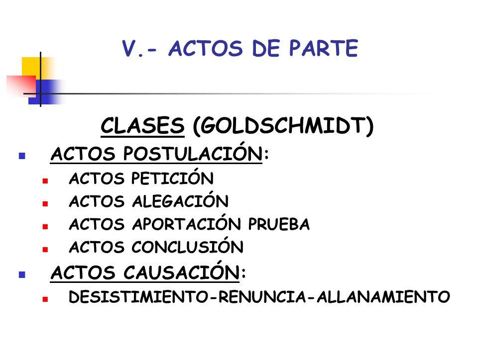 VI- ACTOS DE TERCEROS SUPUESTOS PERITOS: DICTAMEN DECLARACIÓN EN JUICIO TESTIGOS: DECLARACIÓN EN JUICIO DIRECTO-DE REFERENCIA
