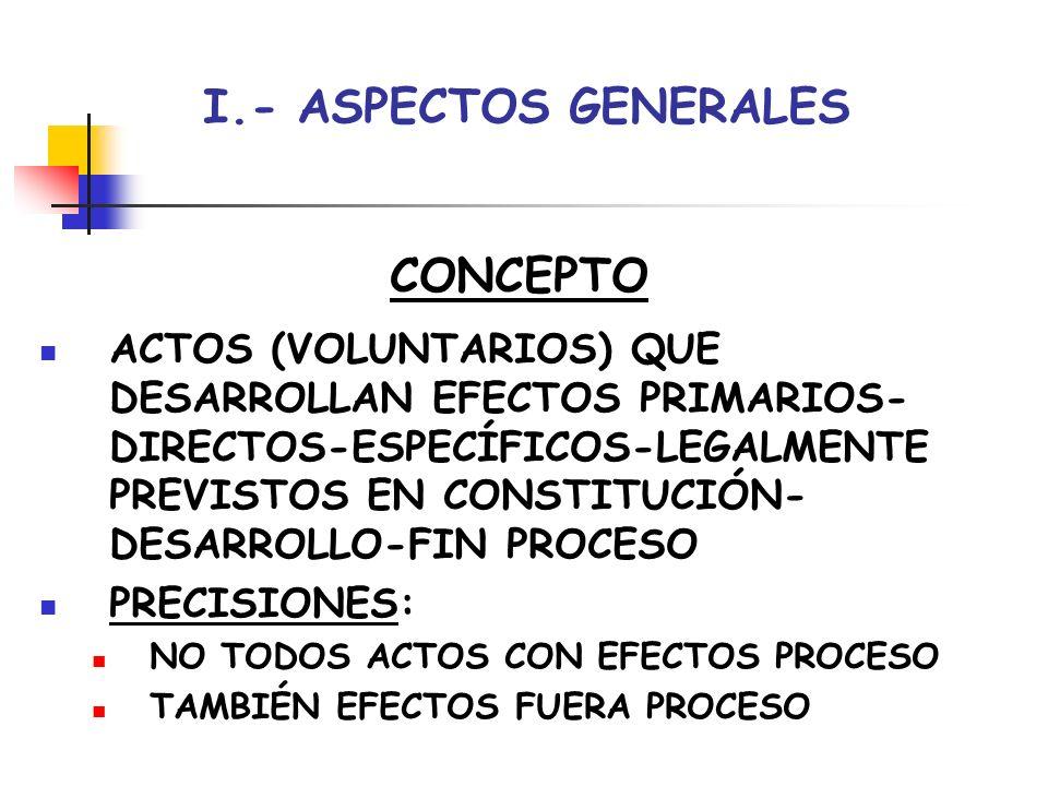 I.- ASPECTOS GENERALES REQUISITOS VALIDEZ ACTOS PROCESALES REQUIERE RESPETO REQUISITOS: SUJETO LUGAR TIEMPO FORMA INCUMPLIMIENTO REQUISITOS DETERMINA NULIDAD-INEFICACIA