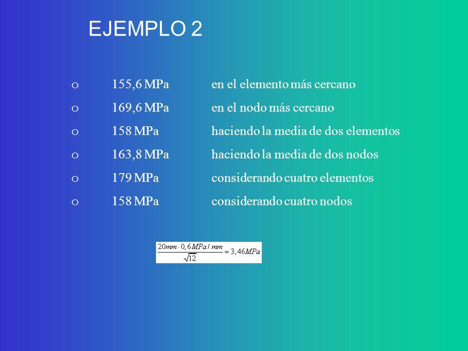 o 155,6 MPa en el elemento más cercano o 169,6 MPa en el nodo más cercano o 158 MPa haciendo la media de dos elementos o 163,8 MPa haciendo la media de dos nodos o 179 MPa considerando cuatro elementos o 158 MPa considerando cuatro nodos EJEMPLO 2