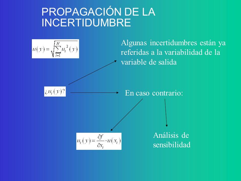 PROPAGACIÓN DE LA INCERTIDUMBRE Algunas incertidumbres están ya referidas a la variabilidad de la variable de salida En caso contrario: Análisis de sensibilidad