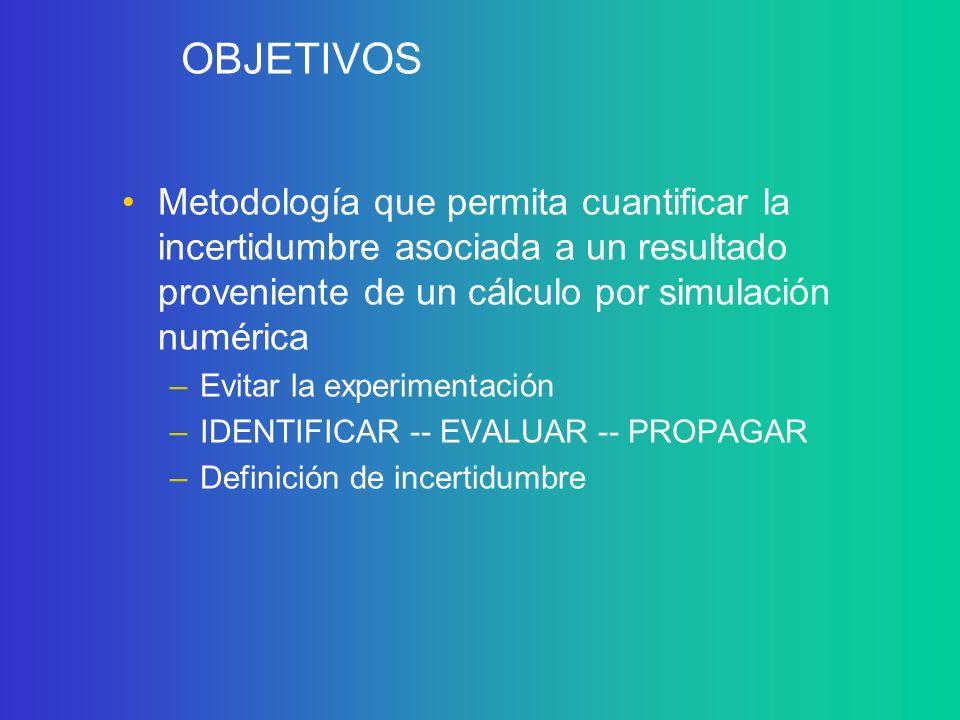 OBJETIVOS Metodología que permita cuantificar la incertidumbre asociada a un resultado proveniente de un cálculo por simulación numérica –Evitar la experimentación –IDENTIFICAR -- EVALUAR -- PROPAGAR –Definición de incertidumbre