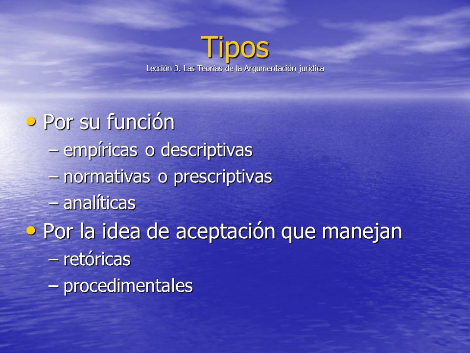 Tipos Lección 3. Las Teorías de la Argumentación jurídica Por su función Por su función –empíricas o descriptivas –normativas o prescriptivas –analíti