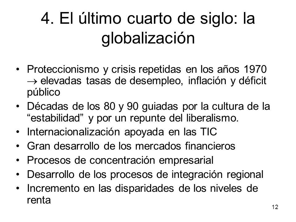 12 4. El último cuarto de siglo: la globalización Proteccionismo y crisis repetidas en los años 1970 elevadas tasas de desempleo, inflación y déficit
