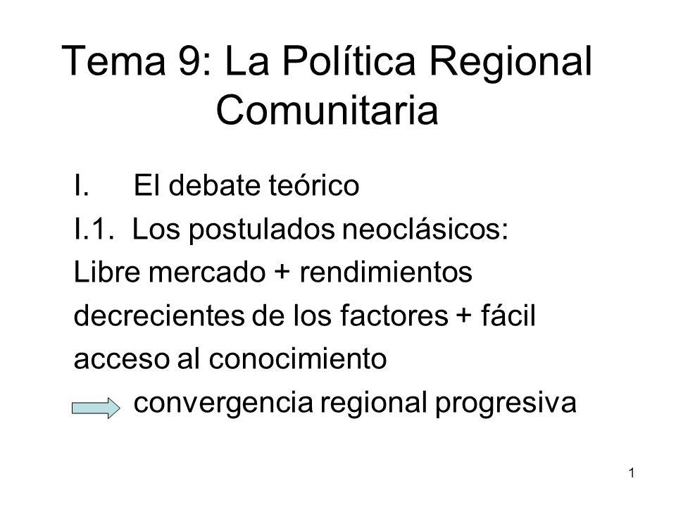 1 Tema 9: La Política Regional Comunitaria I.El debate teórico I.1. Los postulados neoclásicos: Libre mercado + rendimientos decrecientes de los facto