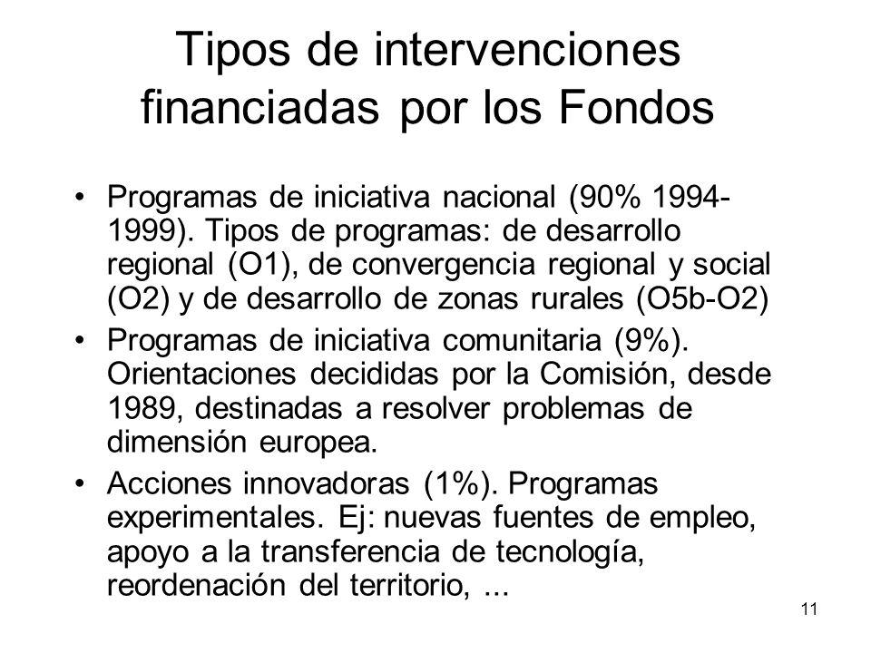 11 Tipos de intervenciones financiadas por los Fondos Programas de iniciativa nacional (90% 1994- 1999). Tipos de programas: de desarrollo regional (O