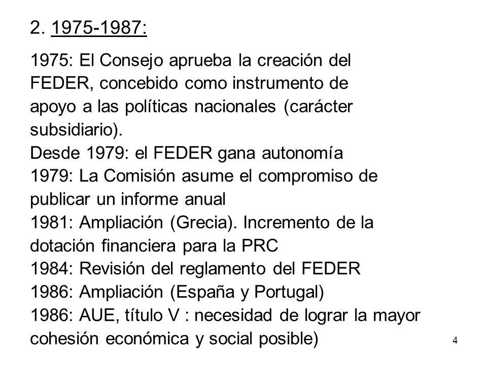 4 2. 1975-1987: 1975: El Consejo aprueba la creación del FEDER, concebido como instrumento de apoyo a las políticas nacionales (carácter subsidiario).