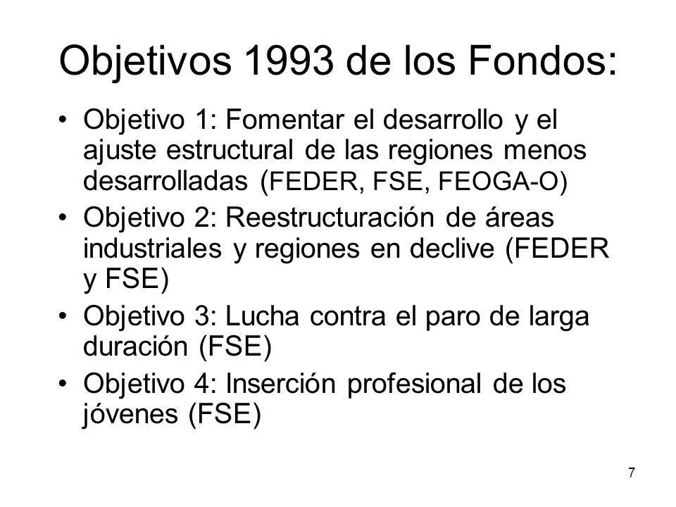 7 Objetivos 1993 de los Fondos: Objetivo 1: Fomentar el desarrollo y el ajuste estructural de las regiones menos desarrolladas ( FEDER, FSE, FEOGA-O)