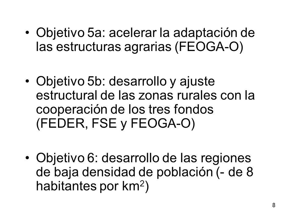 9 Objetivos 2000-2006 Objetivo 1: facilitar la recuperación de las regiones menos desarrolladas (regiones con una renta per cápita < 75% del promedio de la CEE) Objetivo 2: (redefinido) apoyar la reconversión económica y social de las zonas con problemas estructurales (antiguos Obj 2 y 5b) Objetivo 3: desarrollo de recursos humanos en las regiones no incluidas en O1 y O2.