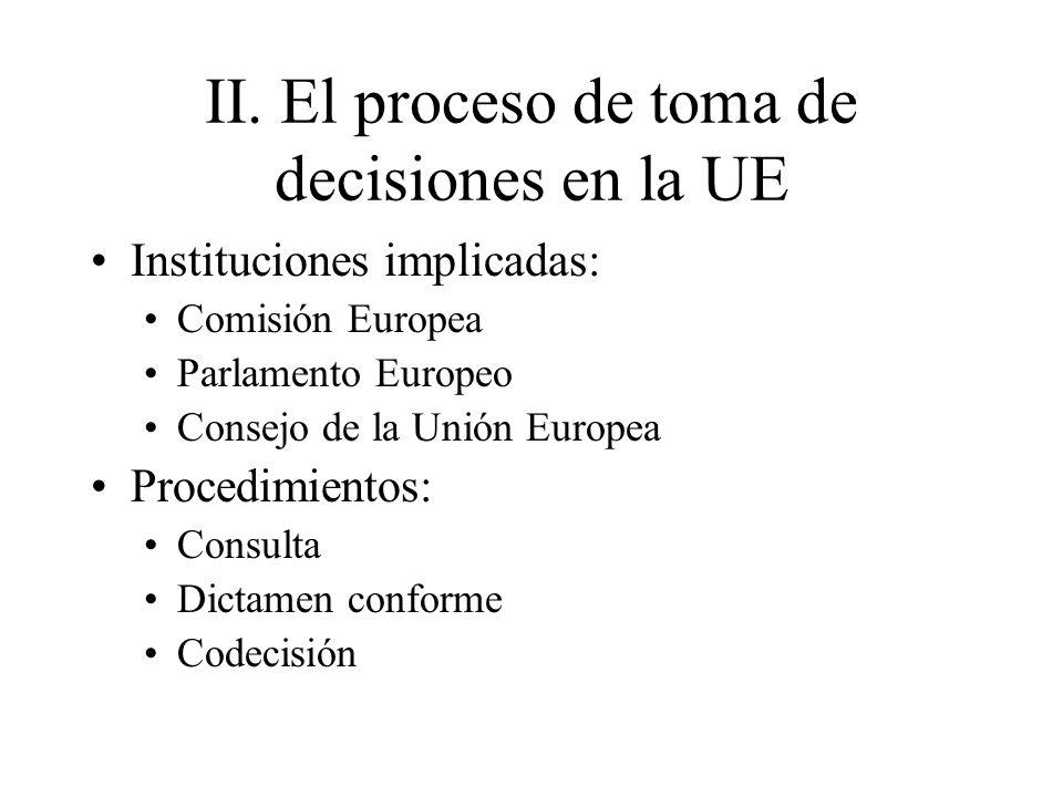 II. El proceso de toma de decisiones en la UE Instituciones implicadas: Comisión Europea Parlamento Europeo Consejo de la Unión Europea Procedimientos