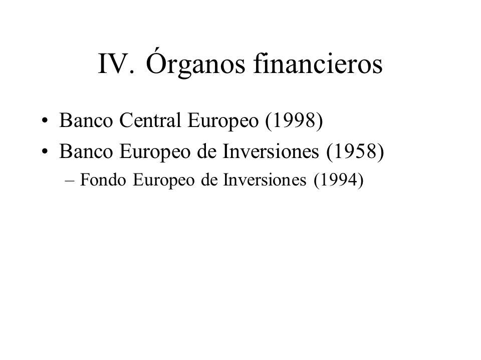 IV.Órganos financieros Banco Central Europeo (1998) Banco Europeo de Inversiones (1958) –Fondo Europeo de Inversiones (1994)