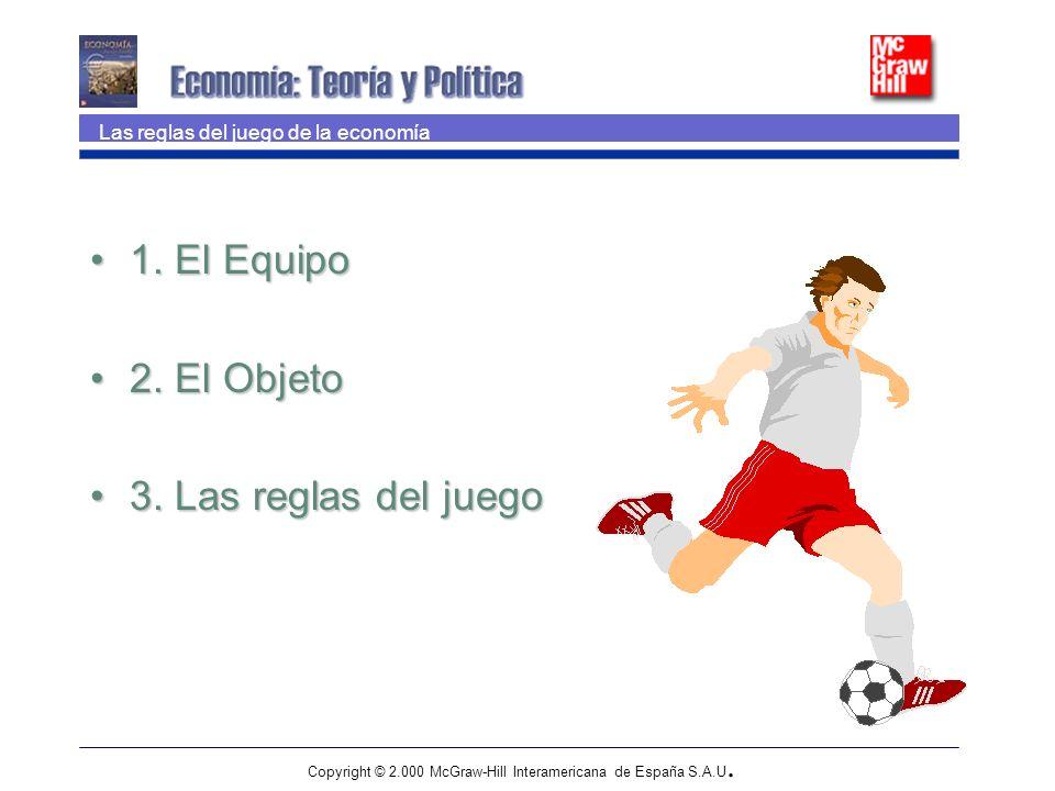 Copyright © 2.000 McGraw-Hill Interamericana de España S.A.U. 1. El Equipo1. El Equipo 2. El Objeto2. El Objeto 3. Las reglas del juego3. Las reglas d