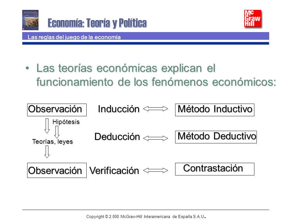 Copyright © 2.000 McGraw-Hill Interamericana de España S.A.U. Las teorías económicas explican el funcionamiento de los fenómenos económicos:Las teoría
