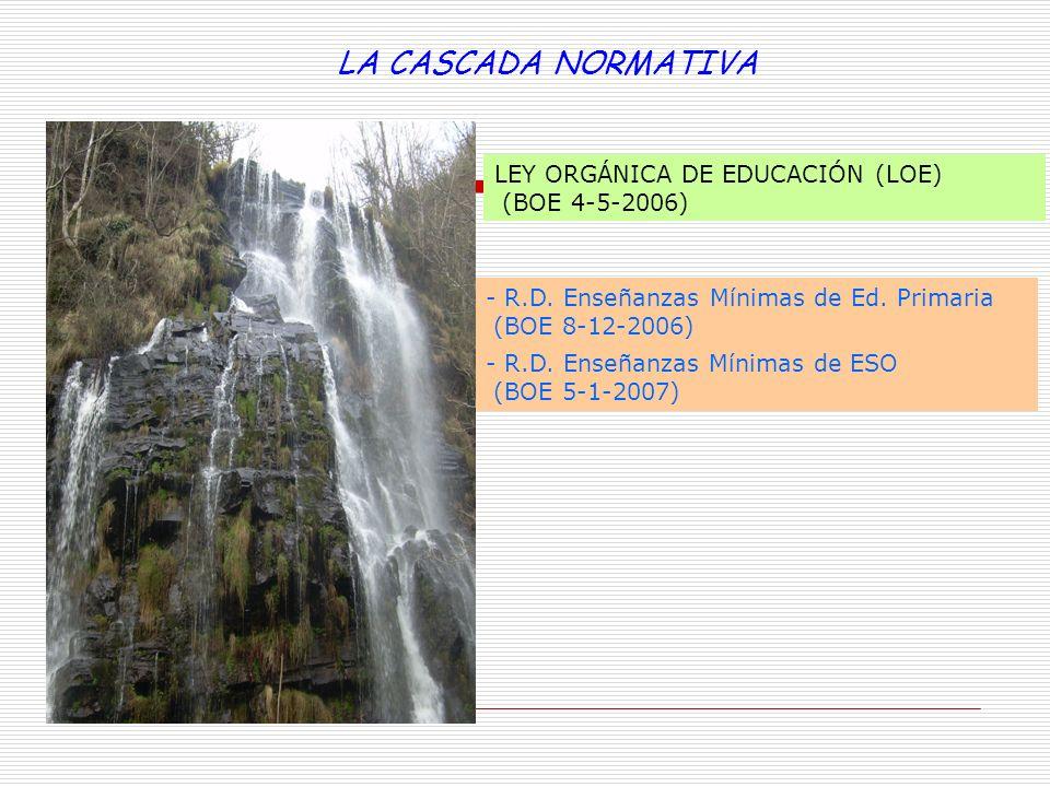 LA CASCADA NORMATIVA LEY ORGÁNICA DE EDUCACIÓN (LOE) (BOE 4-5-2006) - R.D. Enseñanzas Mínimas de Ed. Primaria (BOE 8-12-2006) - R.D. Enseñanzas Mínima