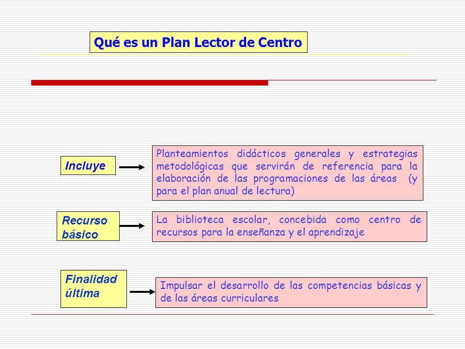 Qué es un Plan Lector de Centro Planteamientos didácticos generales y estrategias metodológicas que servirán de referencia para la elaboración de las
