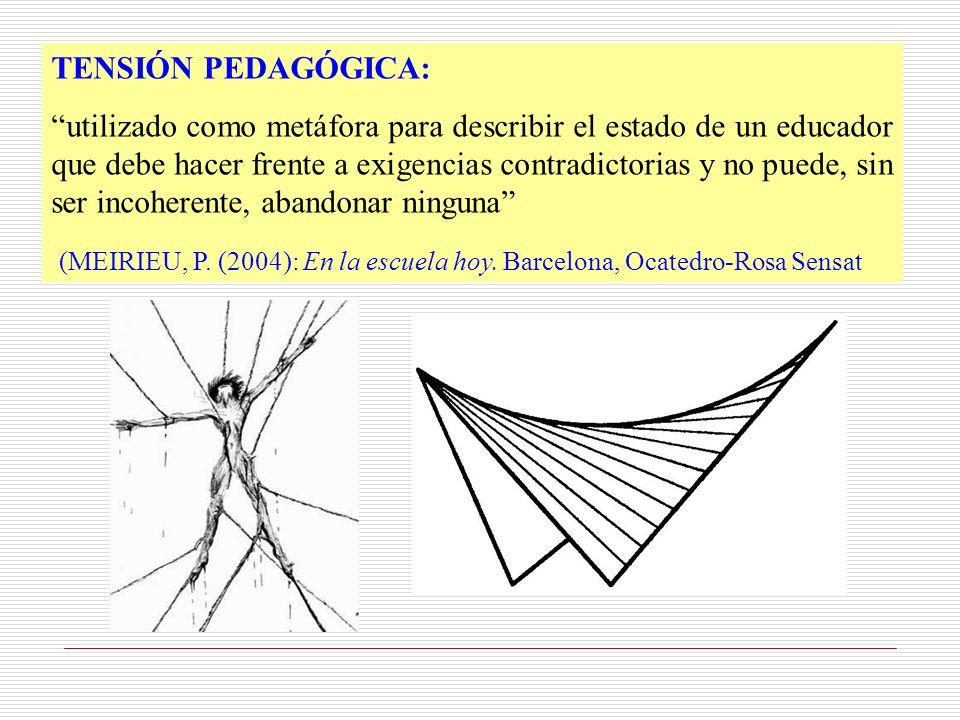 TENSIÓN PEDAGÓGICA: utilizado como metáfora para describir el estado de un educador que debe hacer frente a exigencias contradictorias y no puede, sin