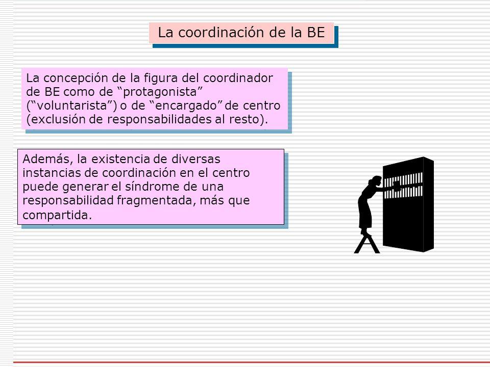 La concepción de la figura del coordinador de BE como de protagonista (voluntarista) o de encargado de centro (exclusión de responsabilidades al resto