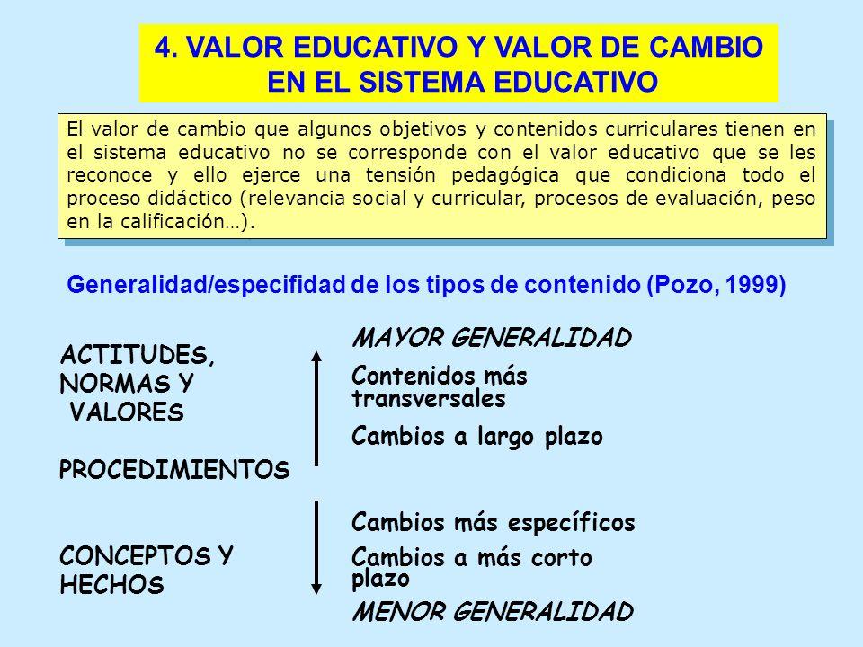 4. VALOR EDUCATIVO Y VALOR DE CAMBIO EN EL SISTEMA EDUCATIVO El valor de cambio que algunos objetivos y contenidos curriculares tienen en el sistema e