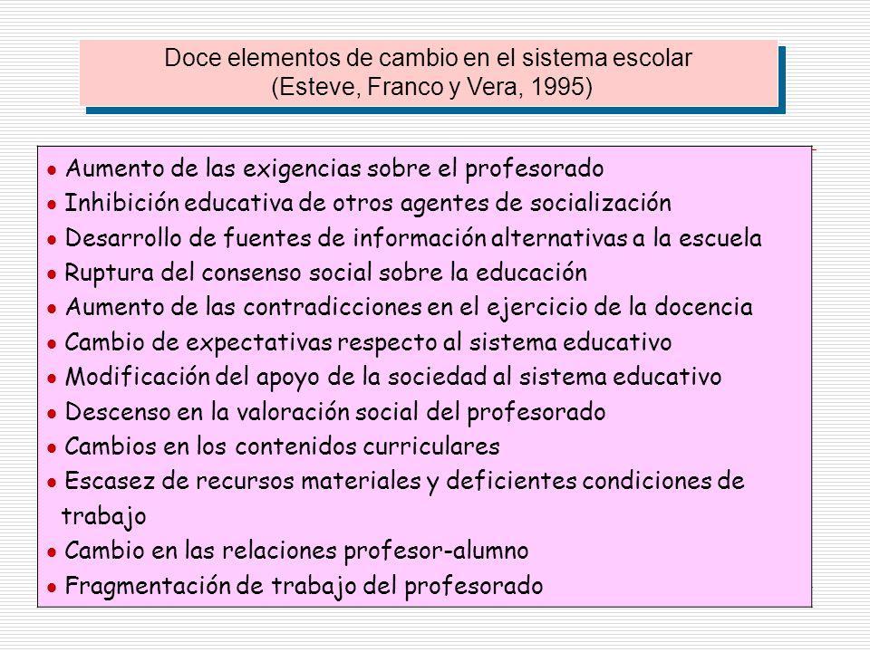 Aumento de las exigencias sobre el profesorado Inhibición educativa de otros agentes de socialización Desarrollo de fuentes de información alternativa