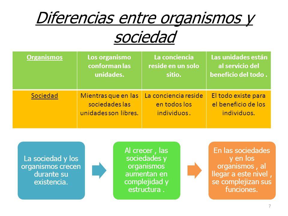 Diferencias entre organismos y sociedad OrganismosLos organismo conforman las unidades. La conciencia reside en un solo sitio. Las unidades están al s
