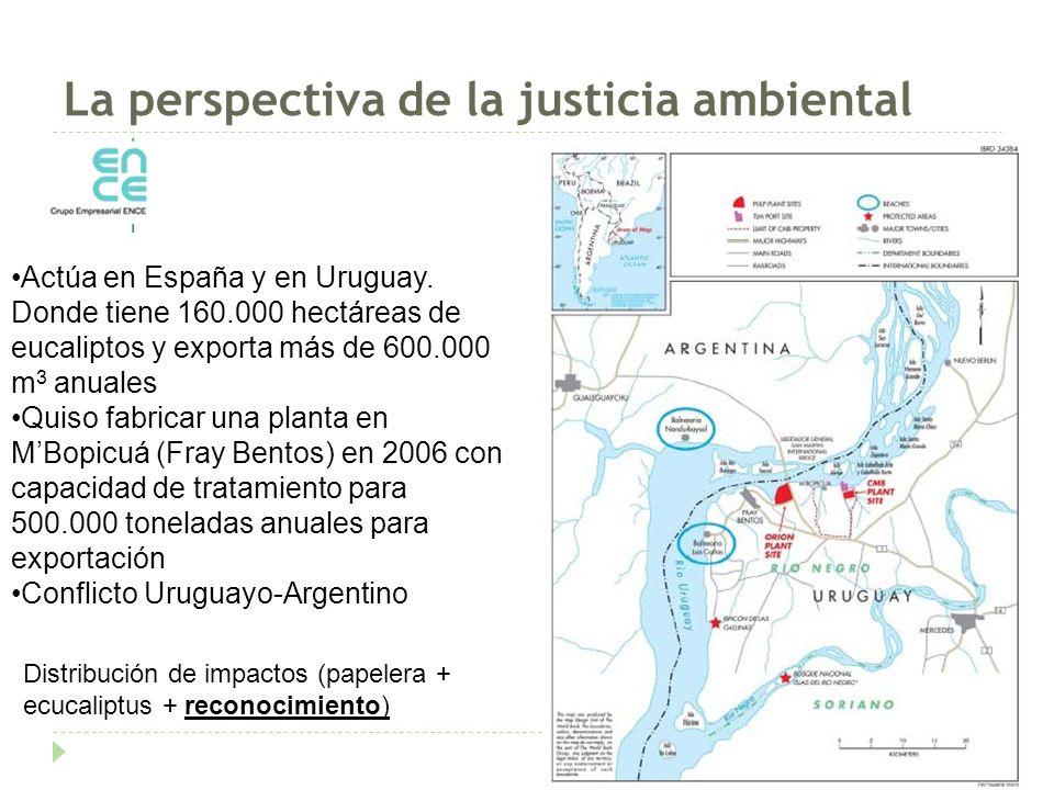 La perspectiva de la justicia ambiental Actúa en España y en Uruguay.