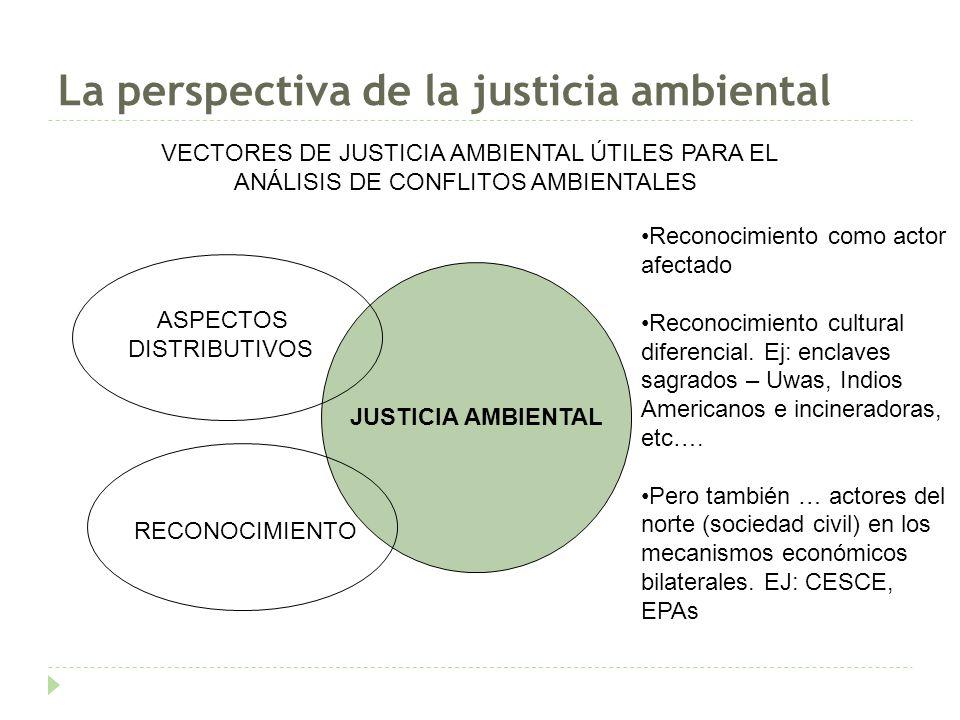 La perspectiva de la justicia ambiental JUSTICIA AMBIENTAL ASPECTOS DISTRIBUTIVOS RECONOCIMIENTO VECTORES DE JUSTICIA AMBIENTAL ÚTILES PARA EL ANÁLISIS DE CONFLITOS AMBIENTALES Reconocimiento como actor afectado Reconocimiento cultural diferencial.