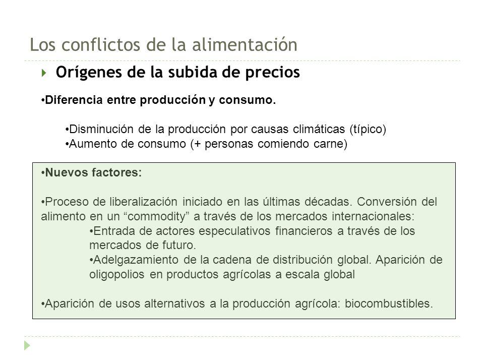 Orígenes de la subida de precios Los conflictos de la alimentación Diferencia entre producción y consumo.