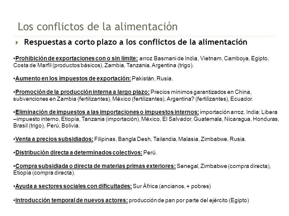 Respuestas a corto plazo a los conflictos de la alimentación Los conflictos de la alimentación Prohibición de exportaciones con o sin límite: arroz Basmani de India, Vietnam, Camboya, Egipto, Costa de Marfil (productos básicos), Zambia, Tanzania, Argentina (trigo).