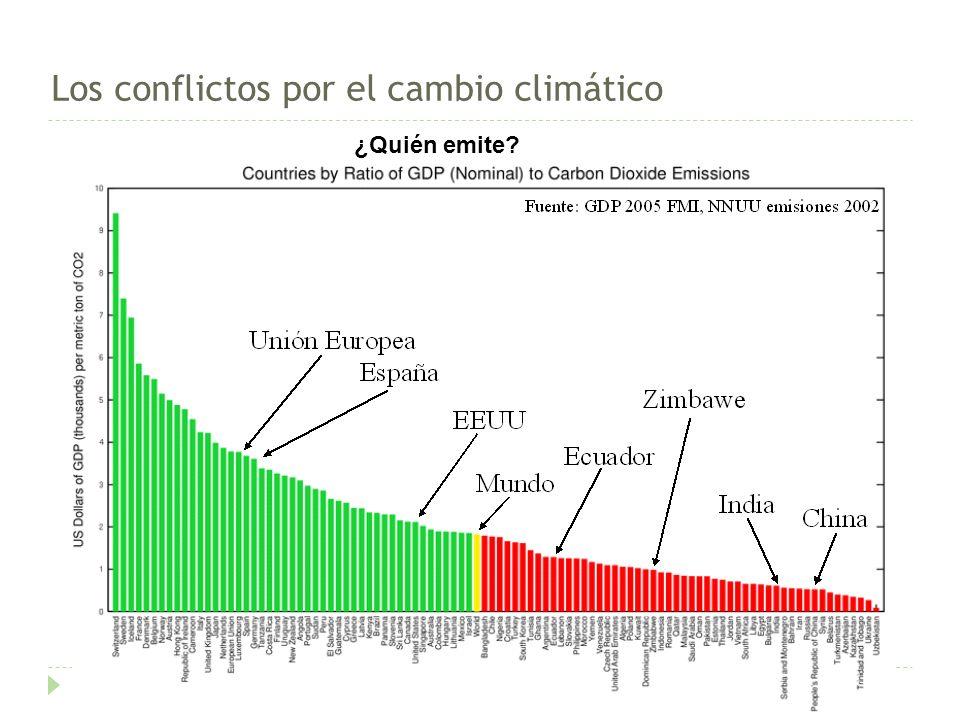 Los conflictos por el cambio climático ¿Quién emite