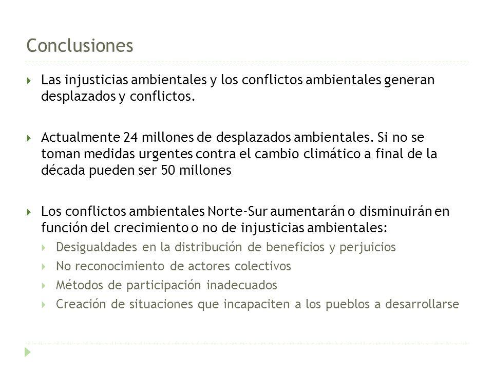 Conclusiones Las injusticias ambientales y los conflictos ambientales generan desplazados y conflictos.