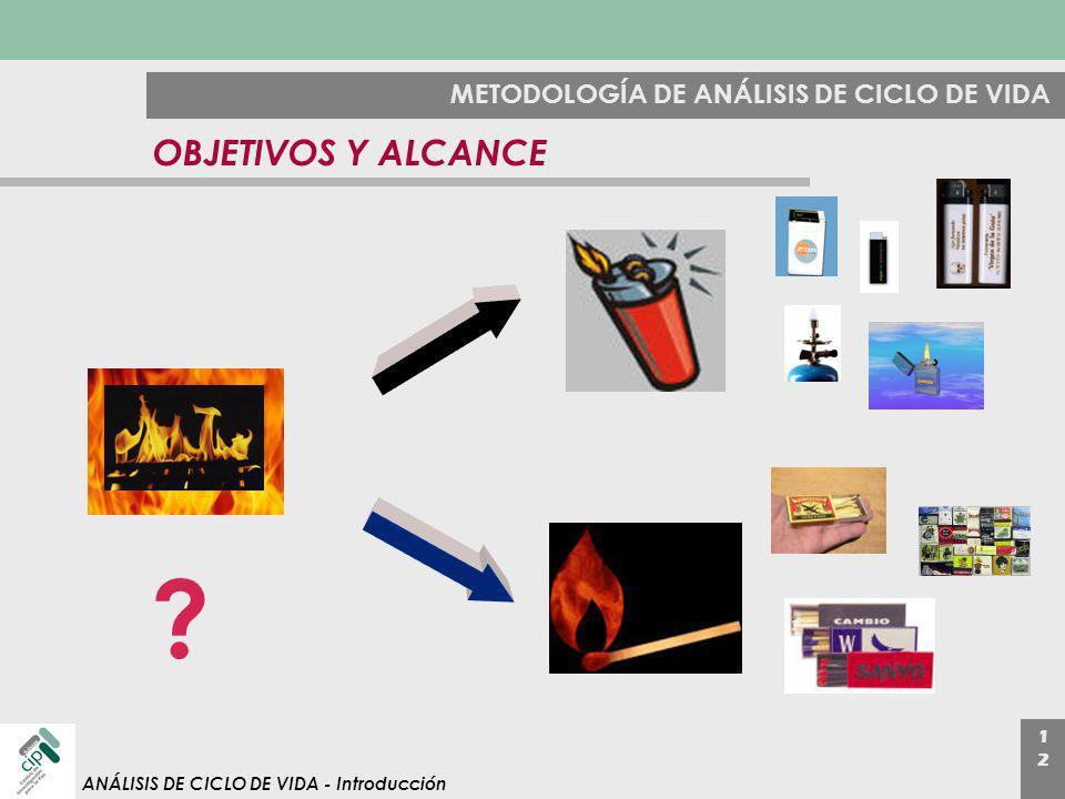 1212 ANÁLISIS DE CICLO DE VIDA - Introducción METODOLOGÍA DE ANÁLISIS DE CICLO DE VIDA OBJETIVOS Y ALCANCE ?