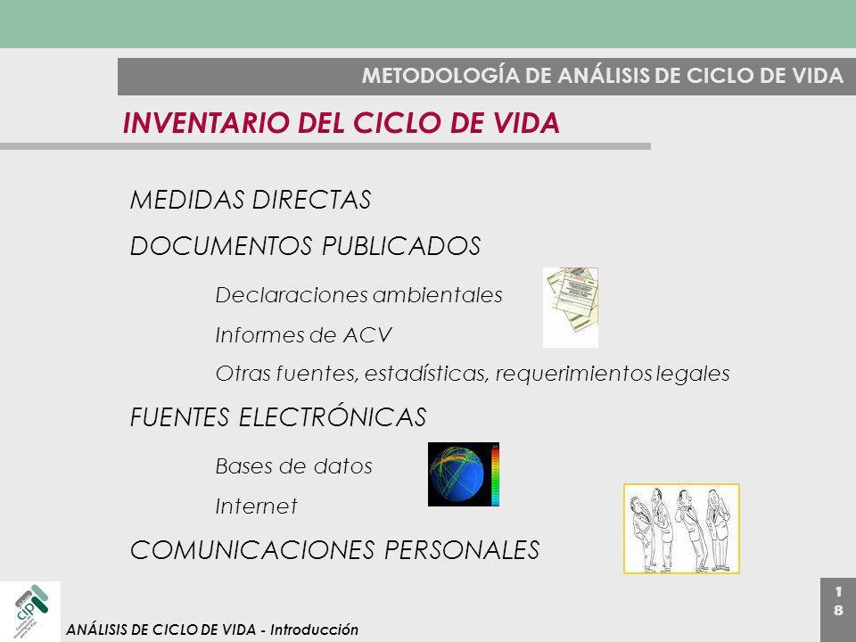 1818 ANÁLISIS DE CICLO DE VIDA - Introducción METODOLOGÍA DE ANÁLISIS DE CICLO DE VIDA INVENTARIO DEL CICLO DE VIDA MEDIDAS DIRECTAS DOCUMENTOS PUBLIC