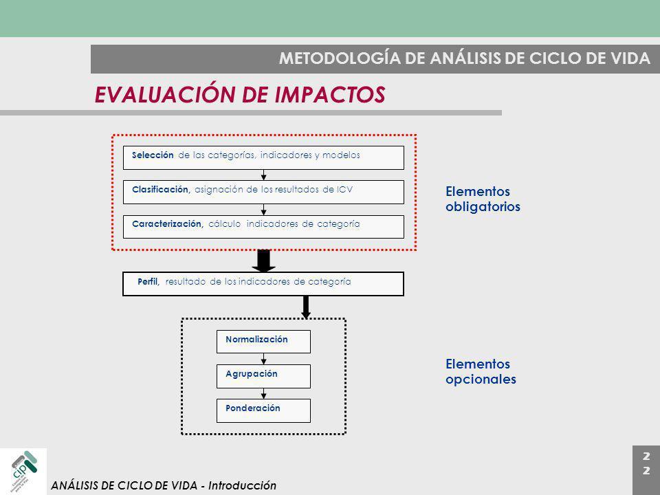 2 ANÁLISIS DE CICLO DE VIDA - Introducción METODOLOGÍA DE ANÁLISIS DE CICLO DE VIDA EVALUACIÓN DE IMPACTOS Selección de las categorías, indicadores y
