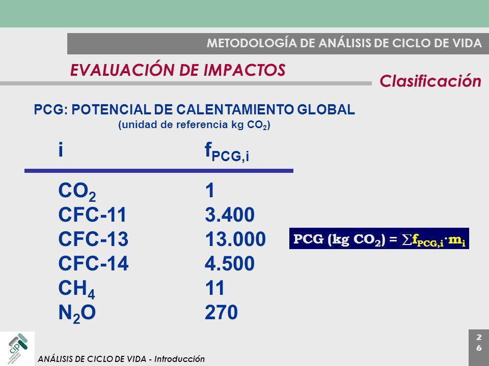 2626 ANÁLISIS DE CICLO DE VIDA - Introducción METODOLOGÍA DE ANÁLISIS DE CICLO DE VIDA EVALUACIÓN DE IMPACTOS Clasificación PCG: POTENCIAL DE CALENTAM