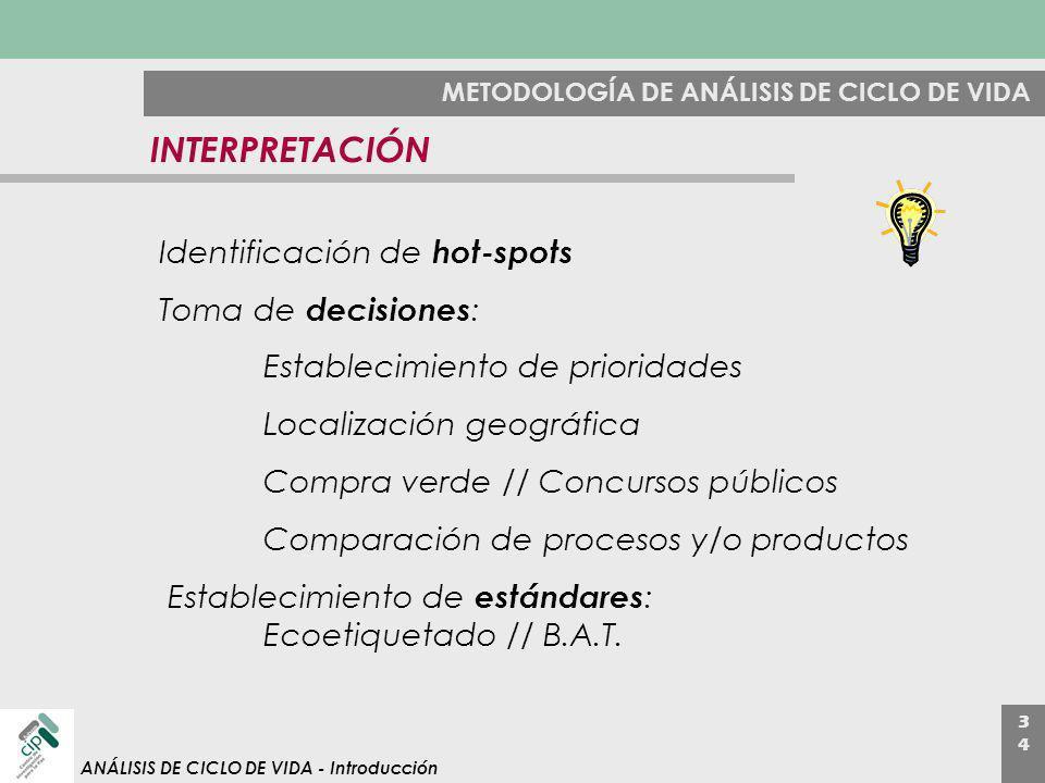 3434 ANÁLISIS DE CICLO DE VIDA - Introducción METODOLOGÍA DE ANÁLISIS DE CICLO DE VIDA INTERPRETACIÓN Identificación de hot-spots Toma de decisiones :