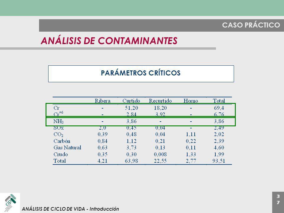 3737 ANÁLISIS DE CICLO DE VIDA - Introducción CASO PRÁCTICO ANÁLISIS DE CONTAMINANTES PARÁMETROS CRÍTICOS