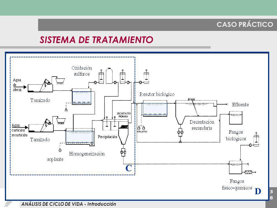 3838 ANÁLISIS DE CICLO DE VIDA - Introducción CASO PRÁCTICO SISTEMA DE TRATAMIENTO C D