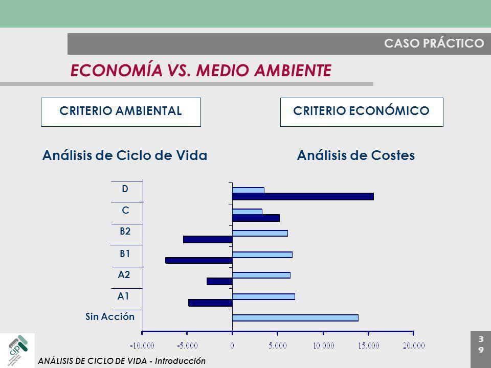 3939 ANÁLISIS DE CICLO DE VIDA - Introducción CASO PRÁCTICO ECONOMÍA VS. MEDIO AMBIENTE Análisis de Ciclo de VidaAnálisis de Costes CRITERIO AMBIENTAL