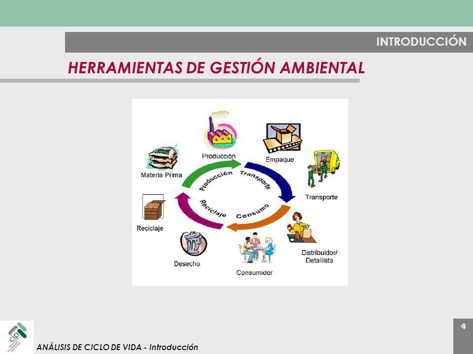 4 ANÁLISIS DE CICLO DE VIDA - Introducción HERRAMIENTAS DE GESTIÓN AMBIENTAL INTRODUCCIÓN