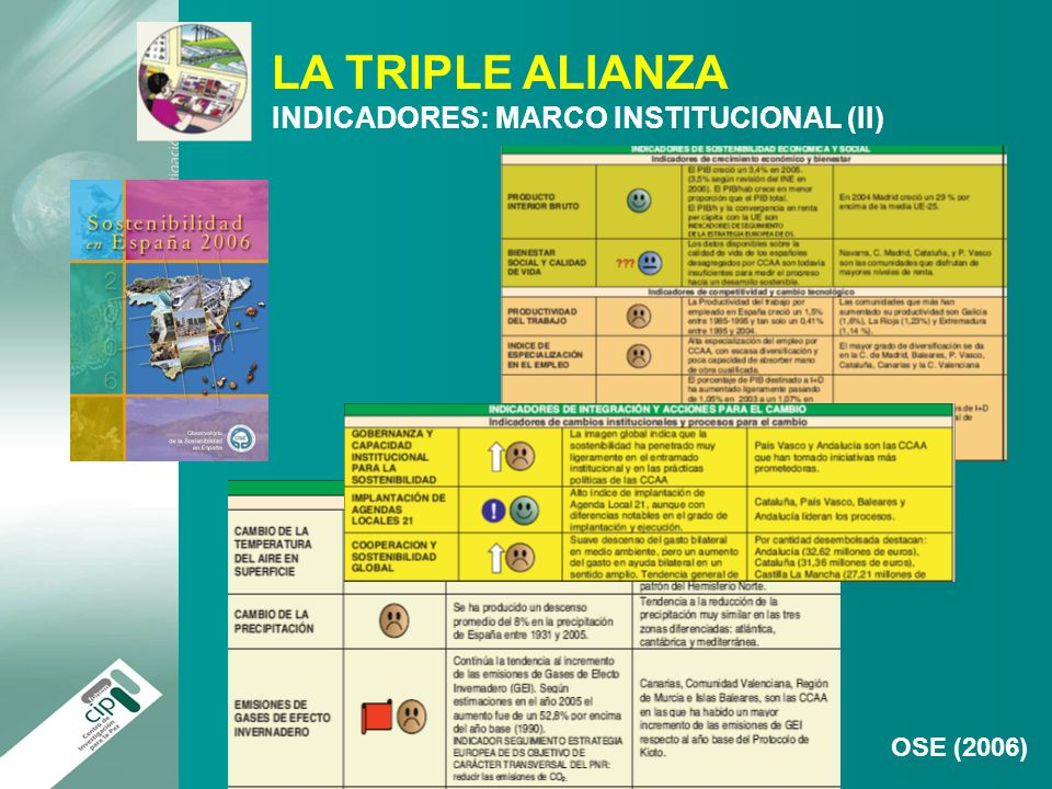 LA TRIPLE ALIANZA INDICADORES: MARCO INSTITUCIONAL (II) OSE (2006)