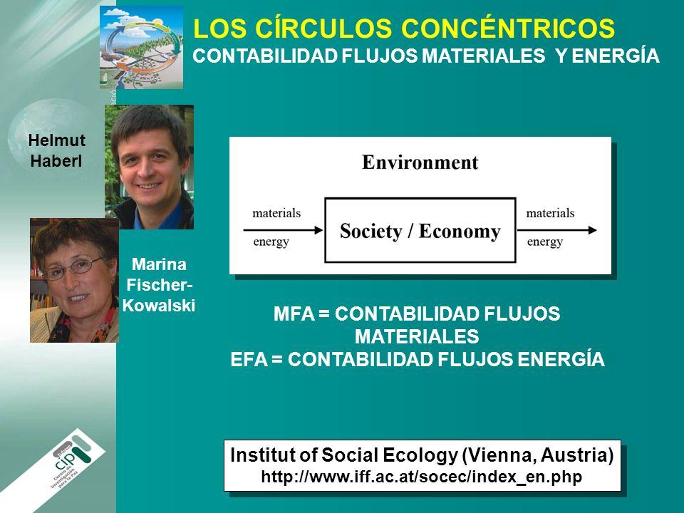 LOS CÍRCULOS CONCÉNTRICOS CONTABILIDAD FLUJOS MATERIALES Y ENERGÍA Marina Fischer- Kowalski Helmut Haberl Institut of Social Ecology (Vienna, Austria)