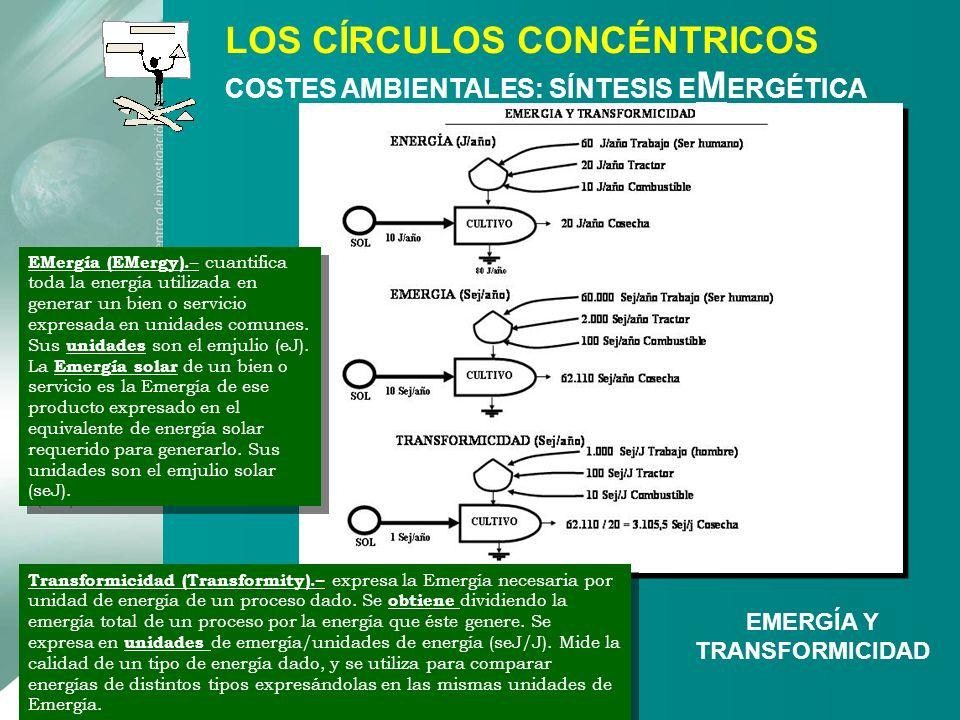 Transformicidad (Transformity).– expresa la Emergía necesaria por unidad de energía de un proceso dado. Se obtiene dividiendo la emergía total de un p