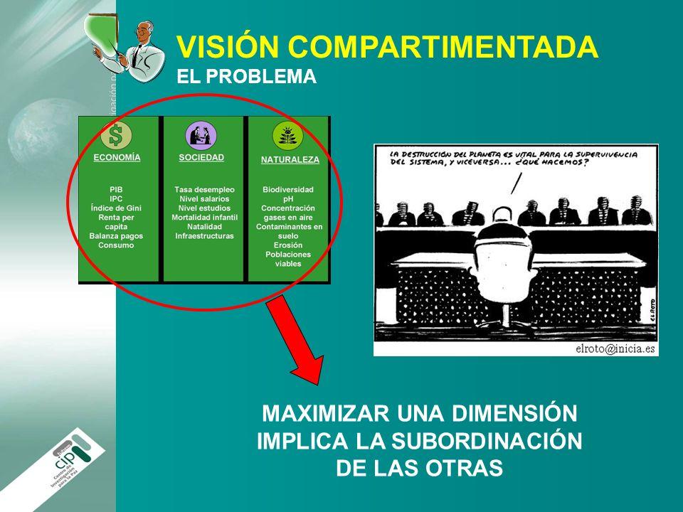 VISIÓN COMPARTIMENTADA EL PROBLEMA MAXIMIZAR UNA DIMENSIÓN IMPLICA LA SUBORDINACIÓN DE LAS OTRAS