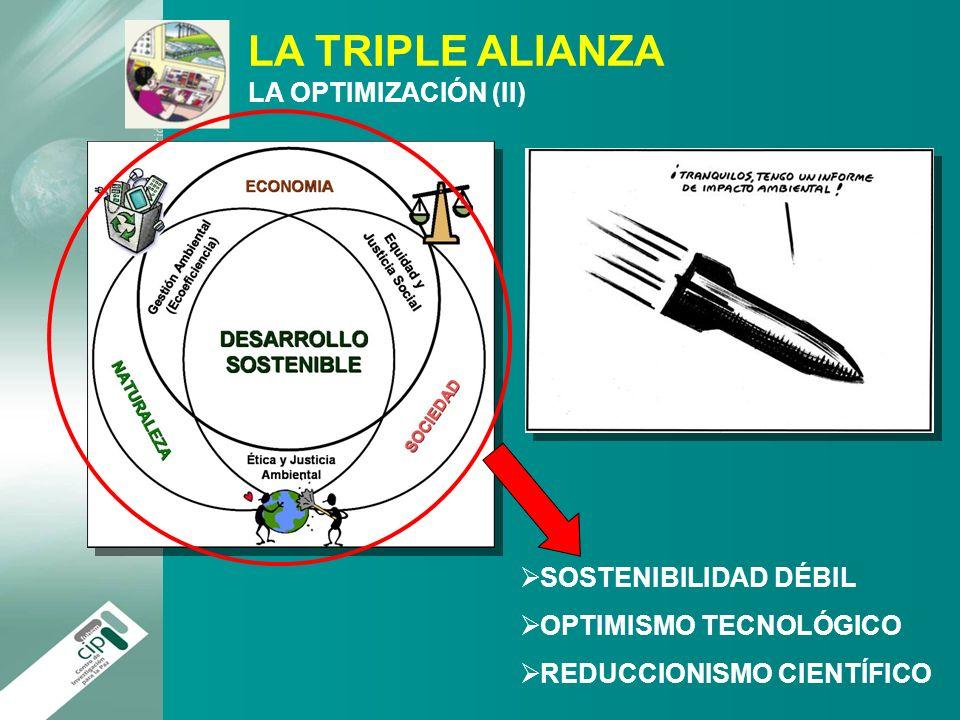 LA TRIPLE ALIANZA LA OPTIMIZACIÓN (II) SOSTENIBILIDAD DÉBIL OPTIMISMO TECNOLÓGICO REDUCCIONISMO CIENTÍFICO