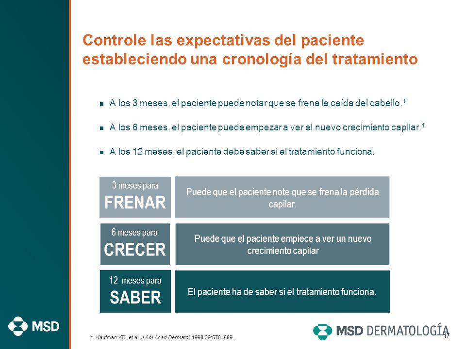 16 Determinar las expectativas del tratamiento con PROPECIA ® (finasterida 1 mg) Ayude a sus pacientes a comprender la función de la dihidrotestostero